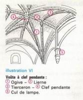 Illustration 06 - Voute a clef pendante
