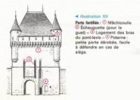 Illustration 12 - Porte fortifiee