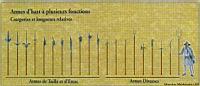 Armes et armures (glossaire) TN_Armes%20d'hast%20a%20plusieurs%20fonctions